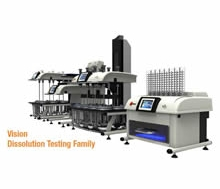 Dissolution test family